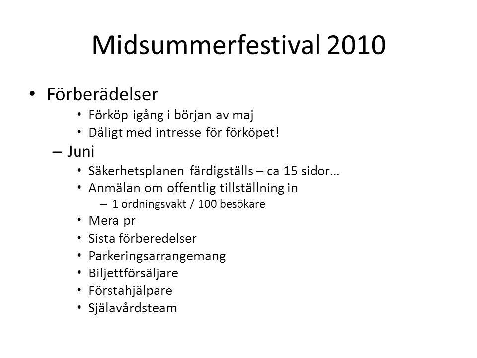 Midsummerfestival 2010 • Förberädelser • Förköp igång i början av maj • Dåligt med intresse för förköpet.