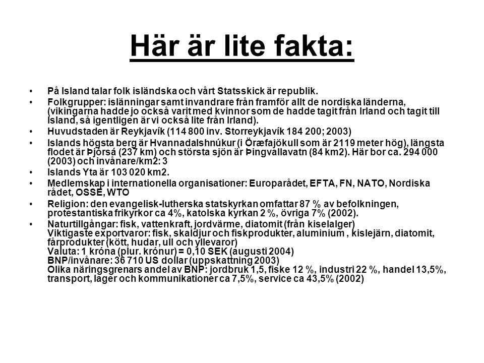 Här är lite fakta: •På Island talar folk isländska och vårt Statsskick är republik. •Folkgrupper: islänningar samt invandrare från framför allt de nor