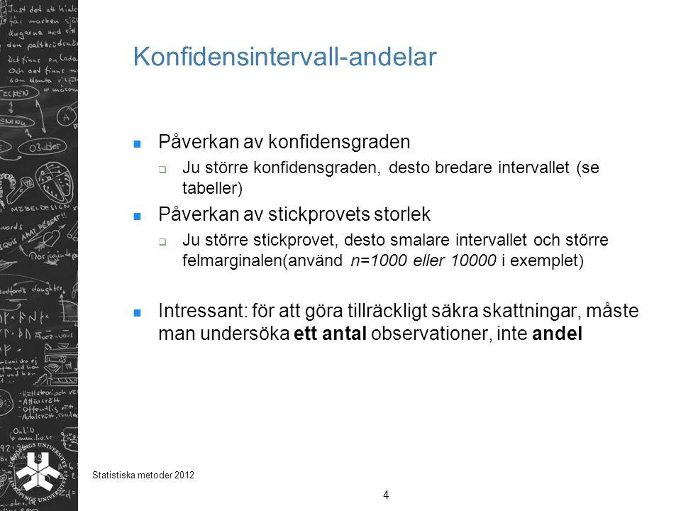 Konfidensintervall-andelar  Påverkan av konfidensgraden  Ju större konfidensgraden, desto bredare intervallet (se tabeller)  Påverkan av stickprove