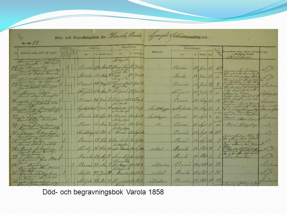Död- och begravningsbok Varola 1858