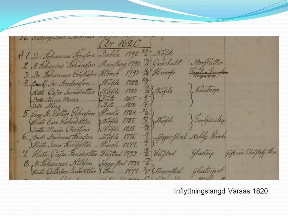 Inflyttningslängd Värsås 1820