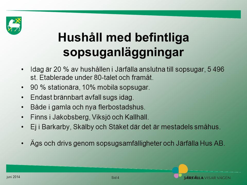 Hushåll med befintliga sopsuganläggningar •Idag är 20 % av hushållen i Järfälla anslutna till sopsugar, 5 496 st. Etablerade under 80-talet och framåt