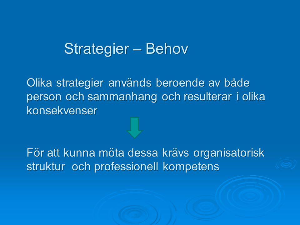Strategier – Behov Strategier – Behov Olika strategier används beroende av både person och sammanhang och resulterar i olika konsekvenser För att kunna möta dessa krävs organisatorisk struktur och professionell kompetens