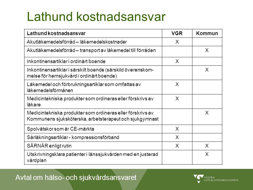 Avtal om hälso- och sjukvårdsansvaret Lathund kostnadsansvar VGRKommun Akutläkemedelsförråd – läkemedelskostnaderX Akutläkemedelsförråd – transport av