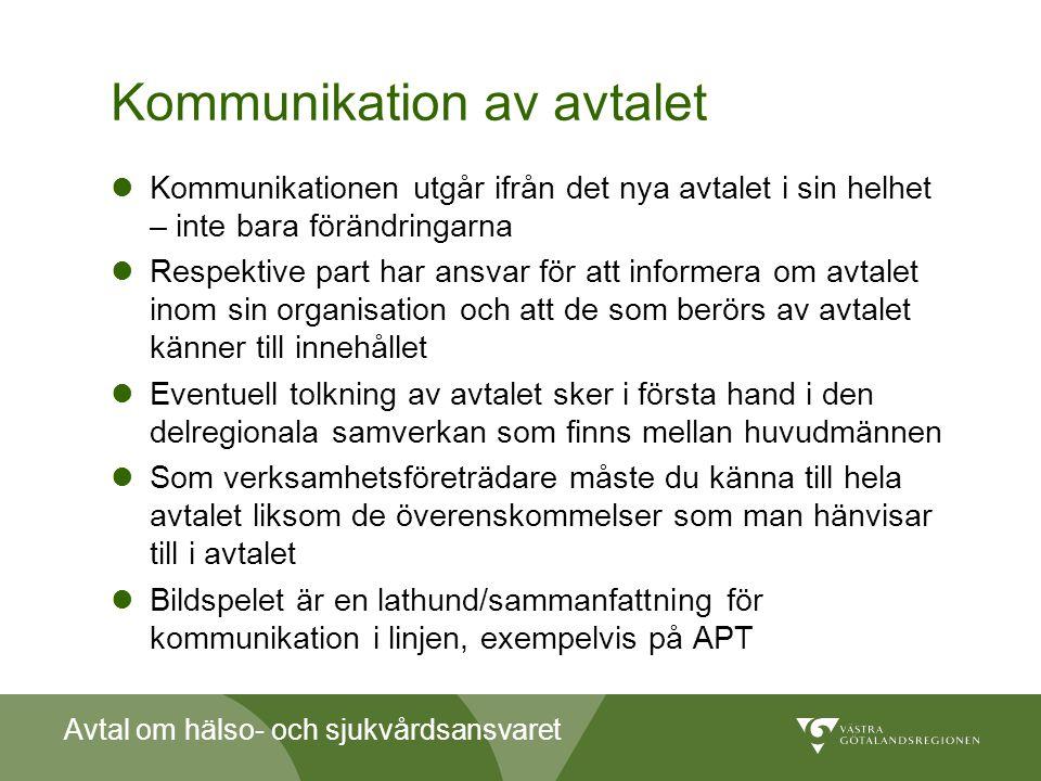 Avtal om hälso- och sjukvårdsansvaret Kommunikation av avtalet  Kommunikationen utgår ifrån det nya avtalet i sin helhet – inte bara förändringarna 