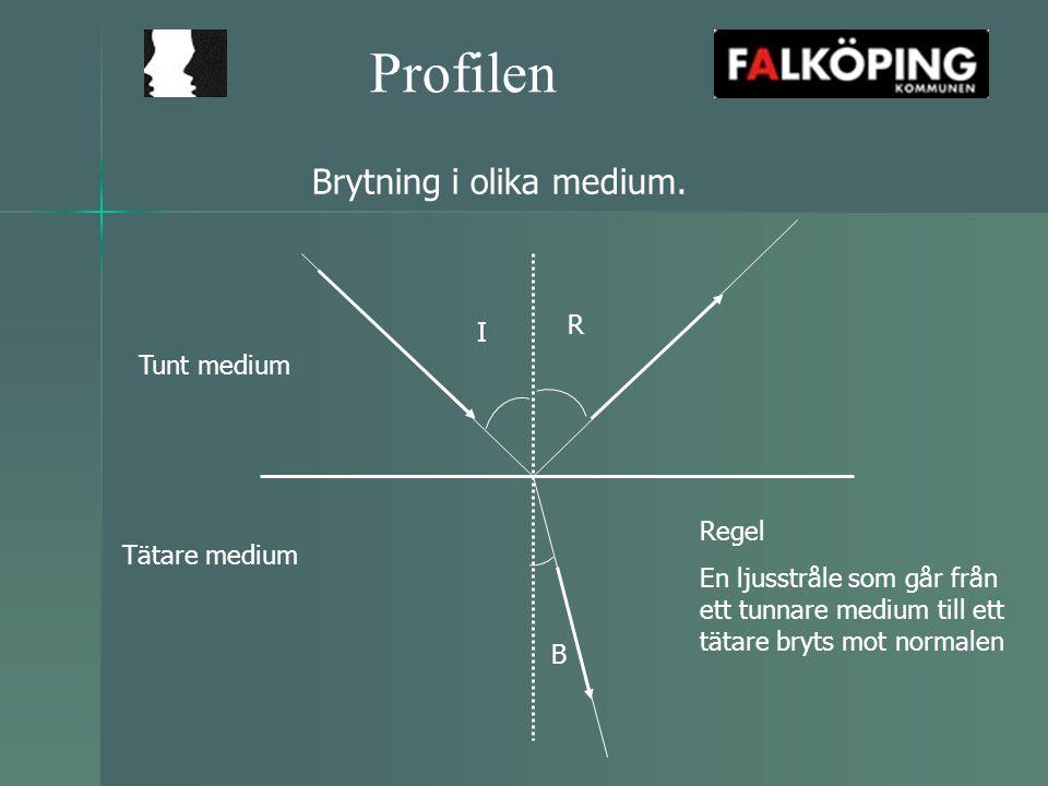 Profilen Brytning i olika medium. I R B Tunt medium Tätare medium Regel En ljusstråle som går från ett tunnare medium till ett tätare bryts mot normal