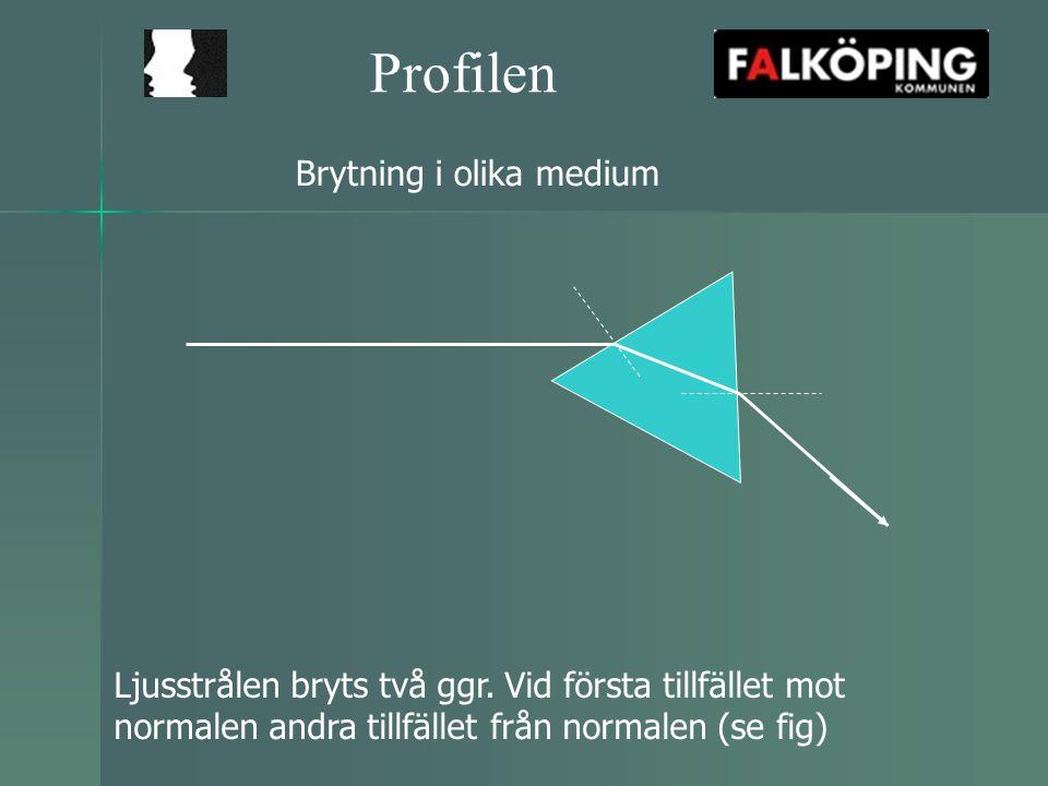 Profilen Brytning i olika medium Ljusstrålen bryts två ggr. Vid första tillfället mot normalen andra tillfället från normalen (se fig)