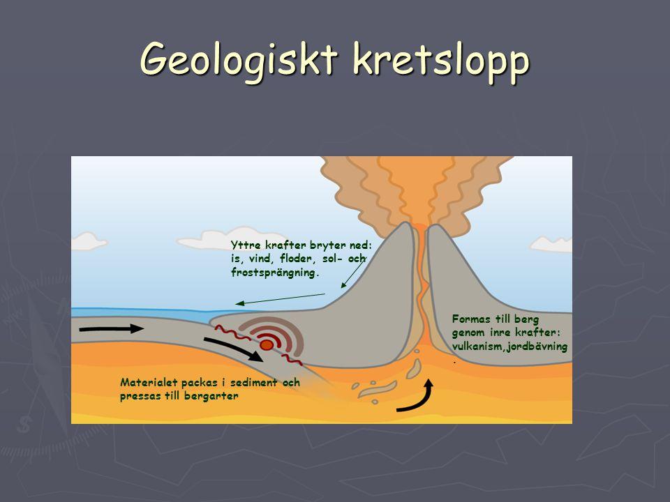 Geologiskt kretslopp Yttre krafter bryter ned: is, vind, floder, sol- och frostsprängning. Formas till berg genom inre krafter: vulkanism,jordbävning.