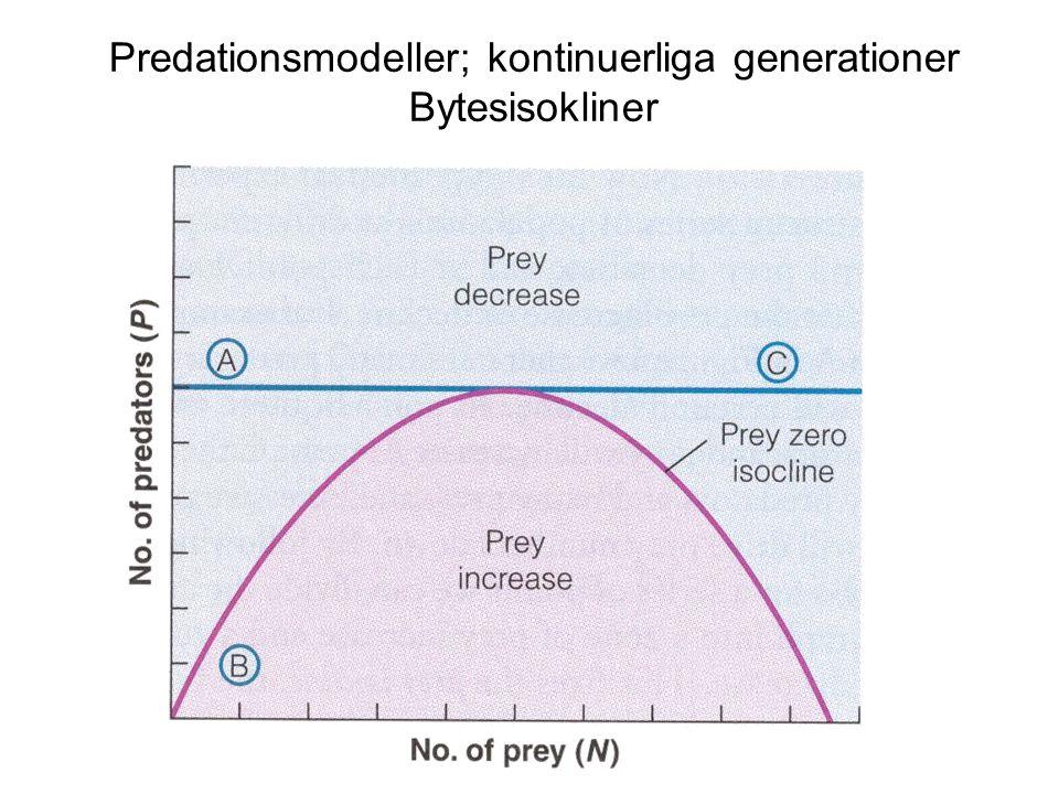 Predationsmodeller; kontinuerliga generationer Bytesisokliner