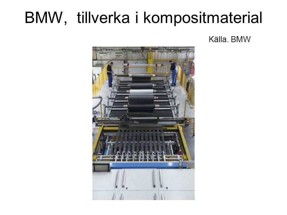 BMW, tillverka i kompositmaterial Källa. BMW