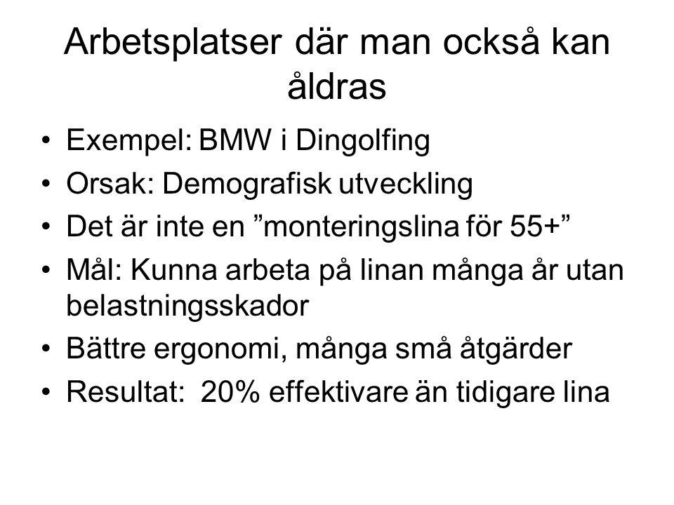 Arbetsplatser där man också kan åldras •Exempel: BMW i Dingolfing •Orsak: Demografisk utveckling •Det är inte en monteringslina för 55+ •Mål: Kunna arbeta på linan många år utan belastningsskador •Bättre ergonomi, många små åtgärder •Resultat: 20% effektivare än tidigare lina