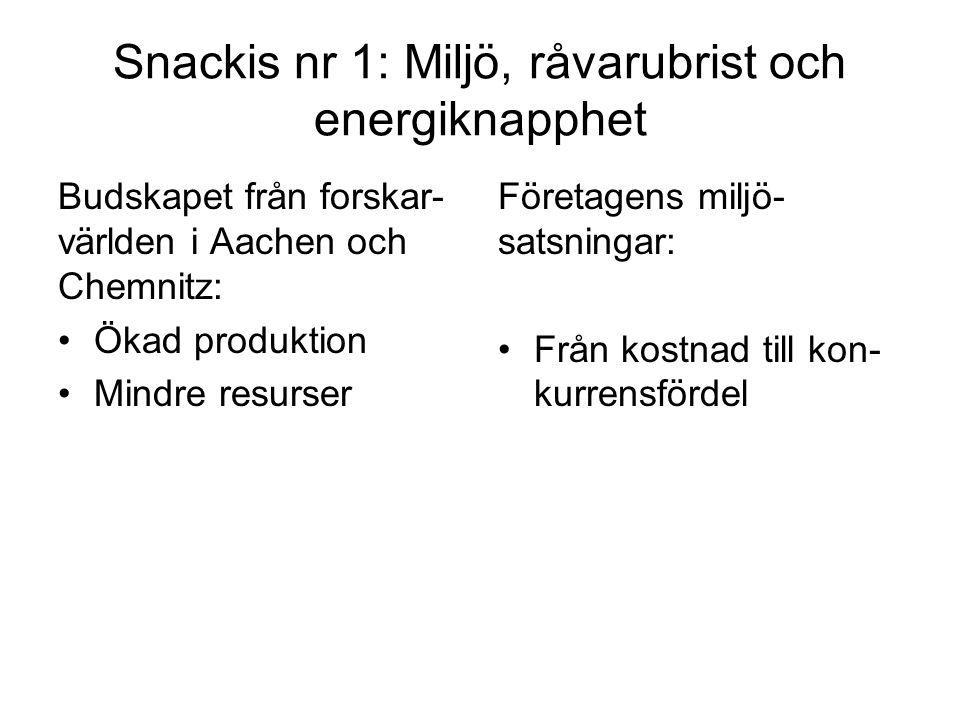 Snackis nr 1: Miljö, råvarubrist och energiknapphet Budskapet från forskar- världen i Aachen och Chemnitz: •Ökad produktion •Mindre resurser Företagens miljö- satsningar: •Från kostnad till kon- kurrensfördel