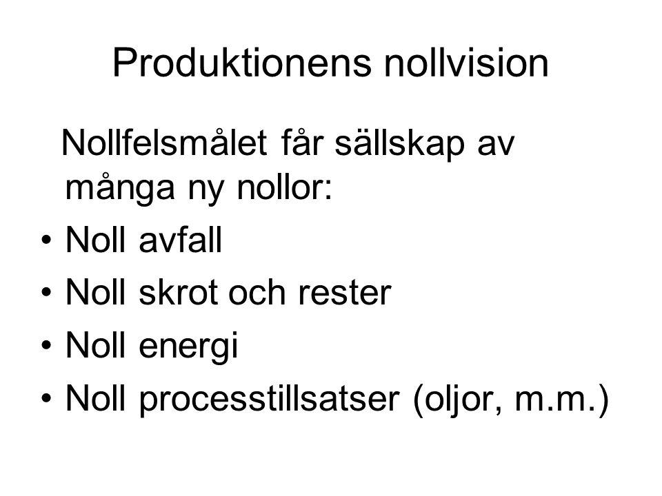 Produktionens nollvision Nollfelsmålet får sällskap av många ny nollor: •Noll avfall •Noll skrot och rester •Noll energi •Noll processtillsatser (oljor, m.m.)