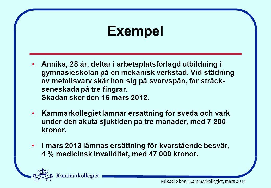 Mikael Skog, Kammarkollegiet, mars 2014 Exempel •Annika, 28 år, deltar i arbetsplatsförlagd utbildning i gymnasieskolan på en mekanisk verkstad. Vid s