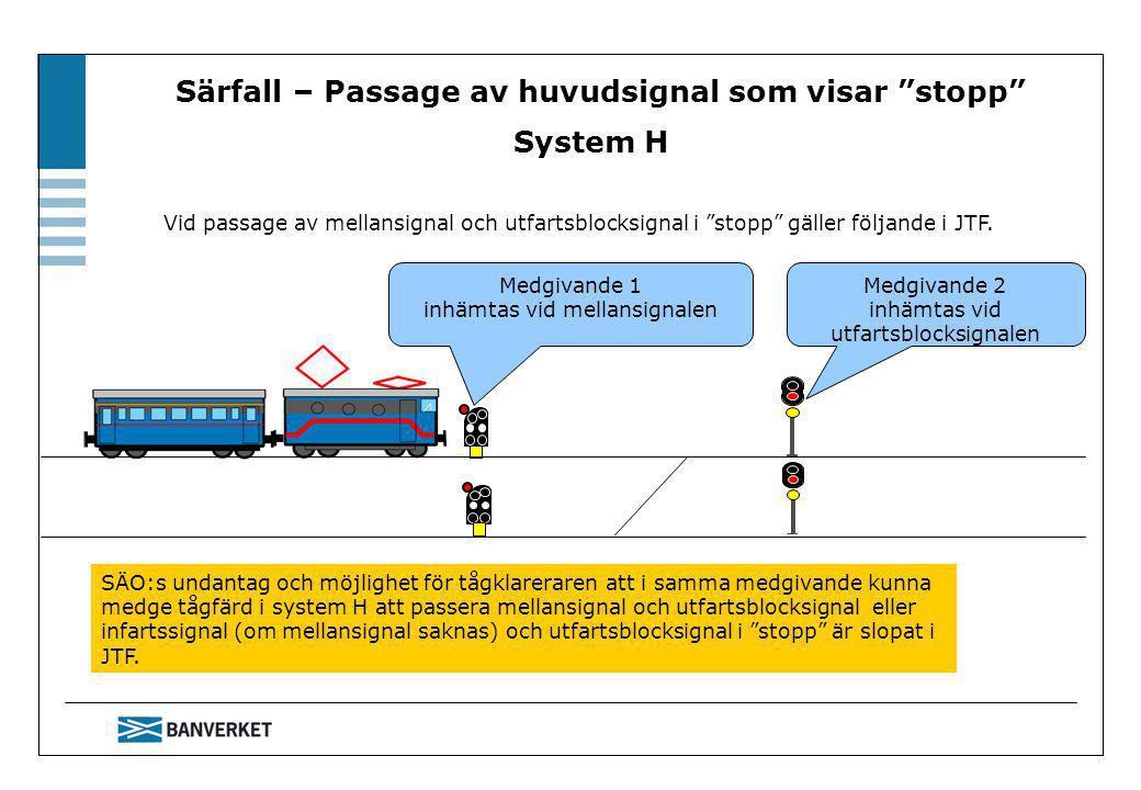 Särfall – Passage av huvudsignal som visar stopp System H Medgivande 1 inhämtas vid mellansignalen Medgivande 2 inhämtas vid utfartsblocksignalen Vid passage av mellansignal och utfartsblocksignal i stopp gäller följande i JTF.
