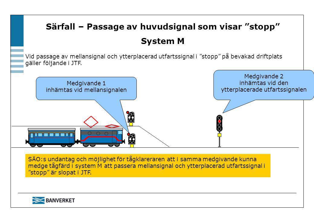 Särfall – Passage av huvudsignal som visar stopp System M Medgivande 1 inhämtas vid mellansignalen Medgivande 2 inhämtas vid den ytterplacerade utfartssignalen Vid passage av mellansignal och ytterplacerad utfartssignal i stopp på bevakad driftplats gäller följande i JTF.