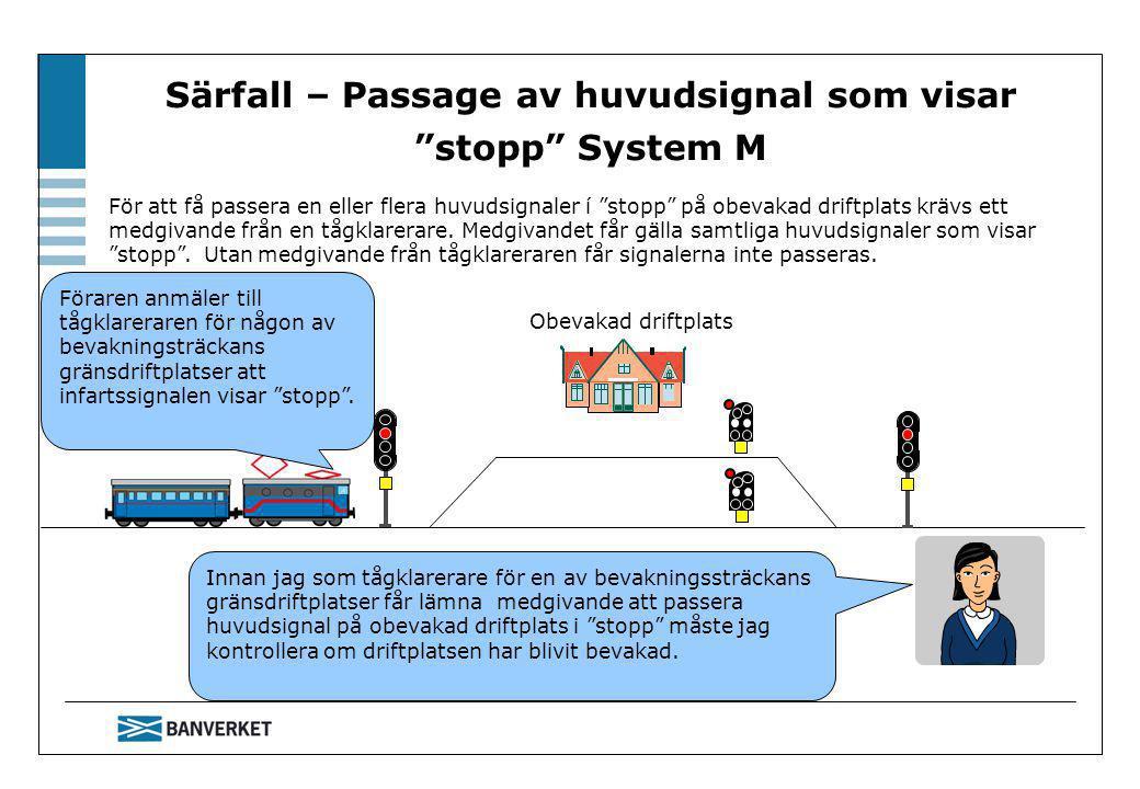 Särfall – Passage av huvudsignal som visar stopp System M För att få passera en eller flera huvudsignaler í stopp på obevakad driftplats krävs ett medgivande från en tågklarerare.