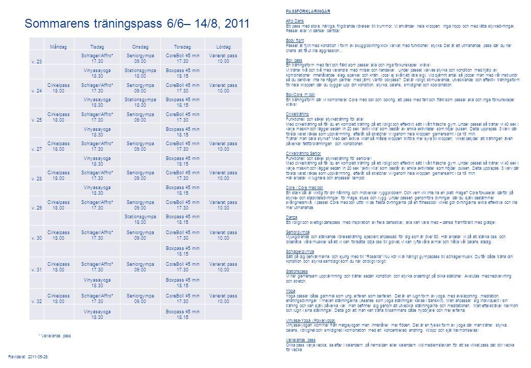 Sommarens träningspass 6/6– 14/8, 2011 PASSFÖRKLARINGAR Afro Dans Ett pass med stora, härliga, frigörande rörelser till trummor.