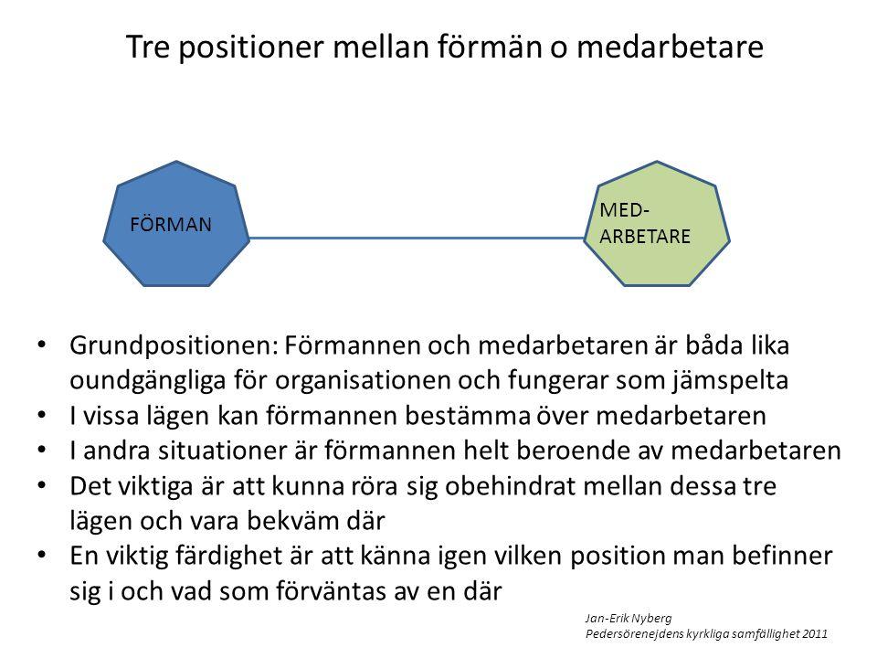 Jan-Erik Nyberg Pedersörenejdens kyrkliga samfällighet 2011 Esimiehen ja alaisen välinen vuorovaikutus Kommunikationen mellan förman och medarbetare ESIMIES ALAINEN .