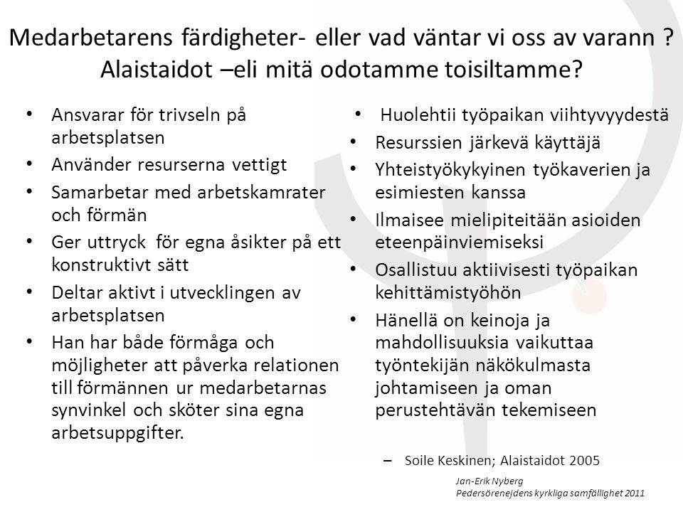 Jan-Erik Nyberg Pedersörenejdens kyrkliga samfällighet 2011 Medarbetarens färdigheter- eller vad väntar vi oss av varann .