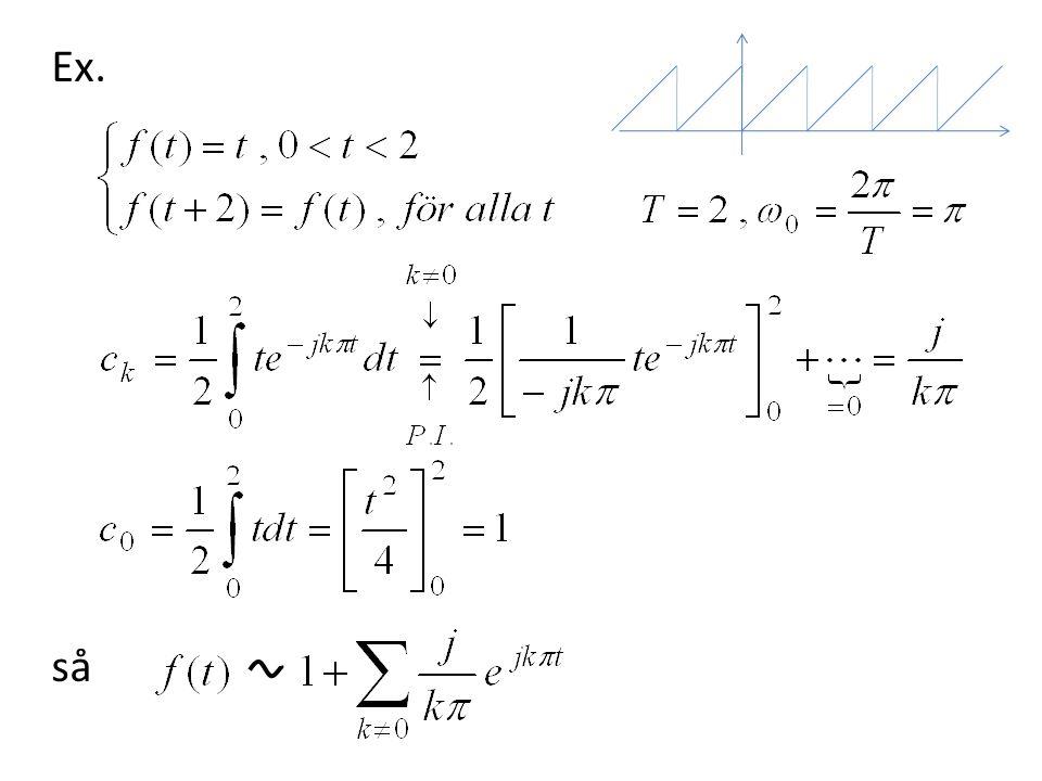 Givet en funktion som bara är definierad på ett intervall så kan vi definiera den periodiska utvidgningen som är sådan att Då kommer Fourierserien för att konvergera mot i alla kontinuitetspunkter på intervallet Ex.