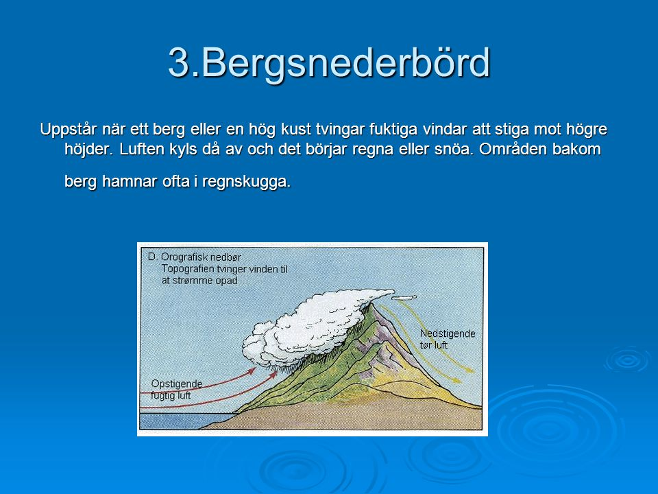 3.Bergsnederbörd Uppstår när ett berg eller en hög kust tvingar fuktiga vindar att stiga mot högre höjder. Luften kyls då av och det börjar regna elle