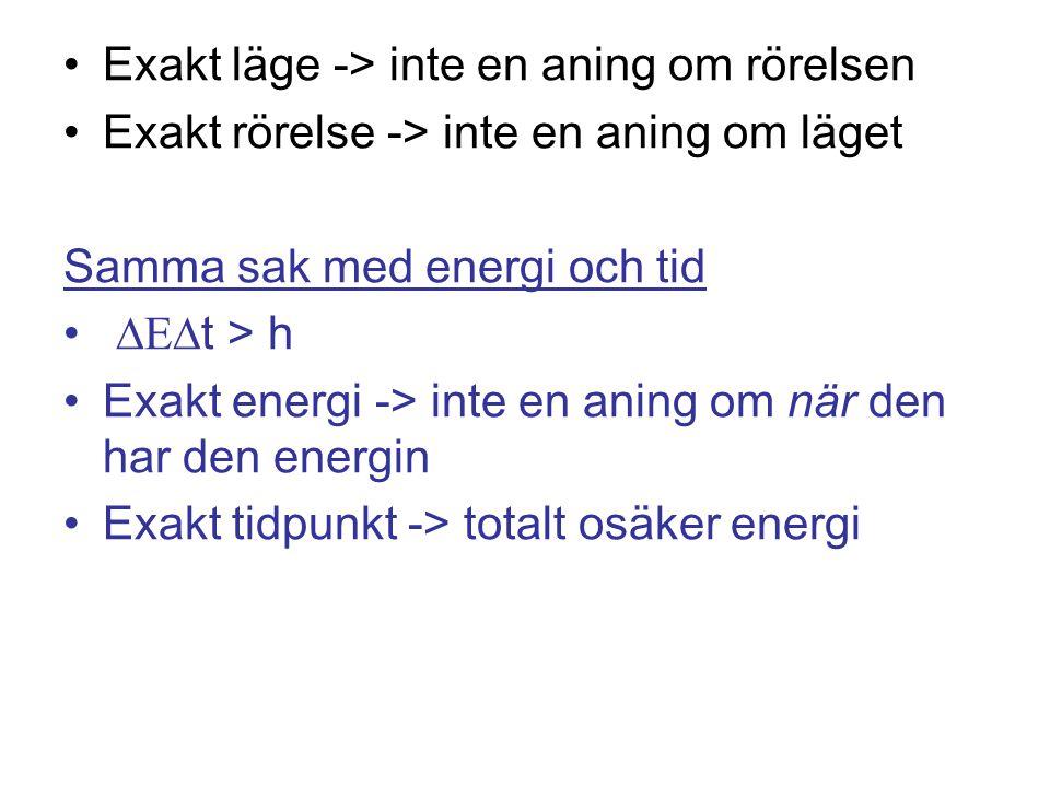 •Exakt läge -> inte en aning om rörelsen •Exakt rörelse -> inte en aning om läget Samma sak med energi och tid •  t > h •Exakt energi -> inte en an