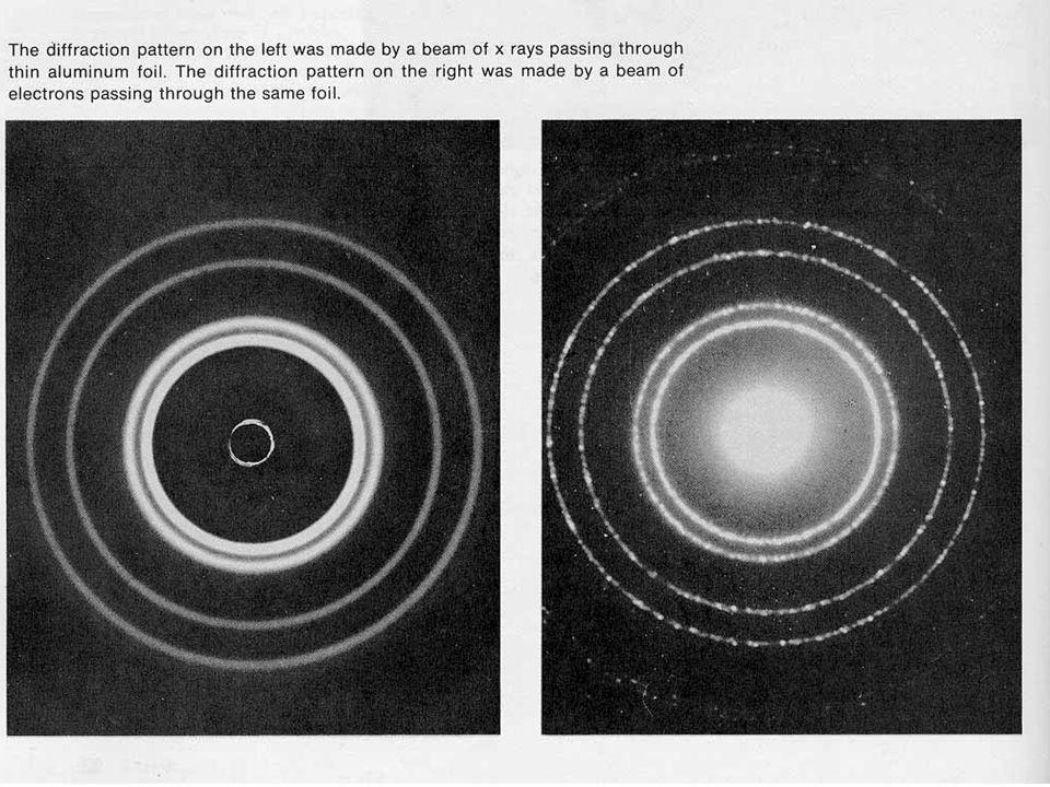 Koppla ihop Bohr och de Broglie.•Bohr: Helt antal gånger h/mv runt banan.