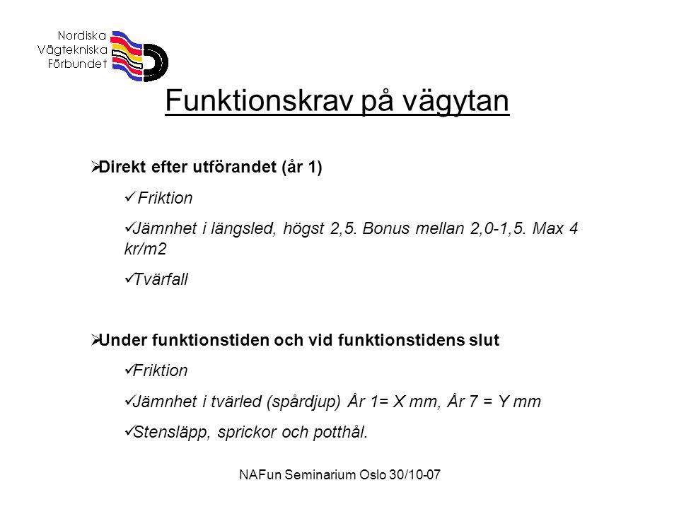 NAFun Seminarium Oslo 30/10-07  Direkt efter utförandet (år 1)  Friktion  Jämnhet i längsled, högst 2,5. Bonus mellan 2,0-1,5. Max 4 kr/m2  Tvärfa