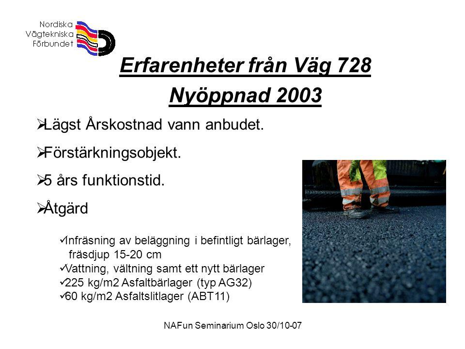 NAFun Seminarium Oslo 30/10-07 Erfarenheter från Väg 728 Nyöppnad 2003  Lägst Årskostnad vann anbudet.