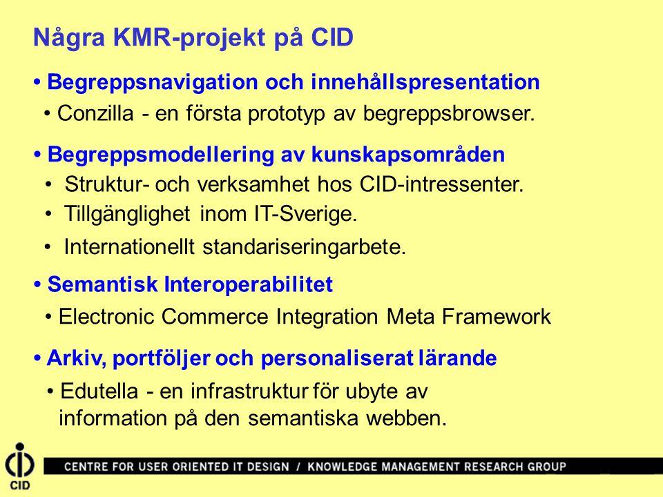 Några KMR-projekt på CID • Begreppsnavigation och innehållspresentation • Begreppsmodellering av kunskapsområden • Semantisk Interoperabilitet • Conzi