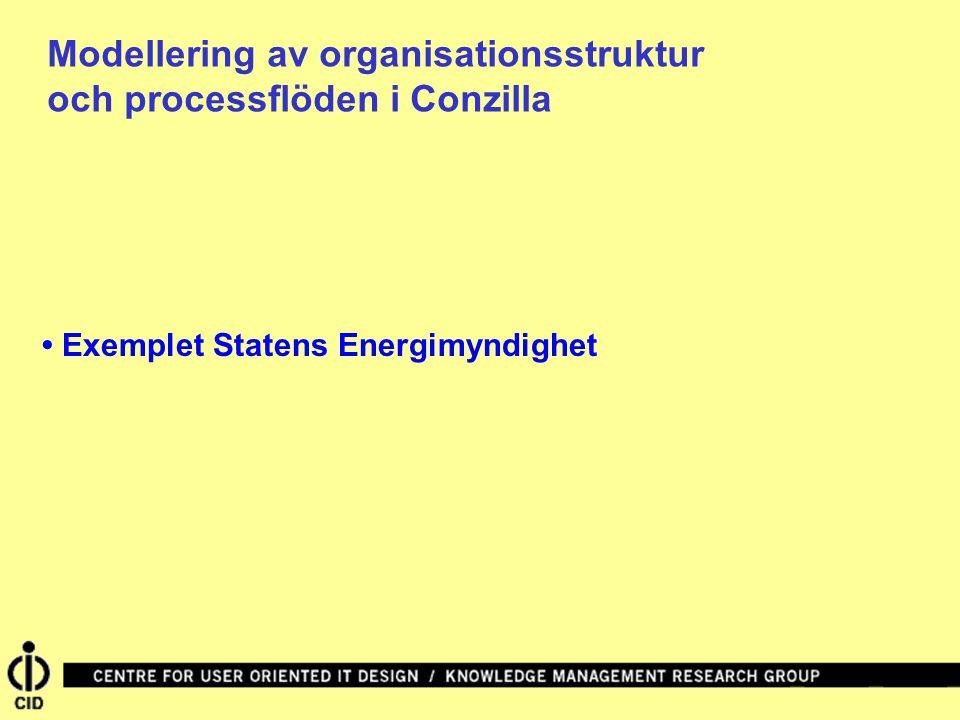 Modellering av organisationsstruktur och processflöden i Conzilla • Exemplet Statens Energimyndighet