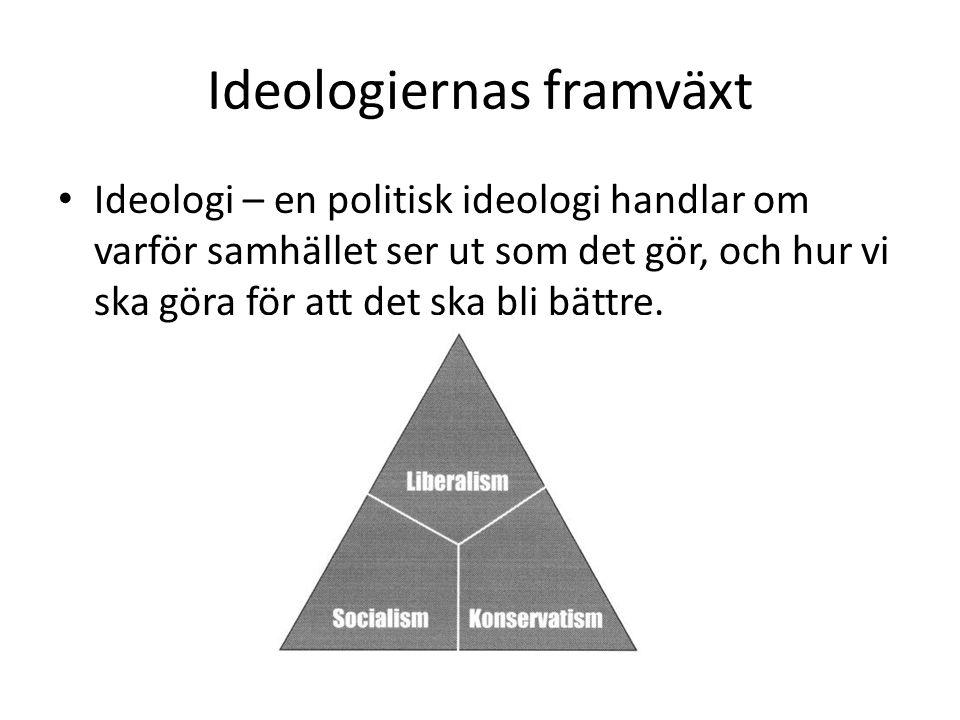 Ideologiernas förändring • Socialliberalism var en utveckling av liberalismen som ville att lagar och regler skulle till för att staten skulle kunna hjälpa de fattiga, såsom arbetare och bönder.