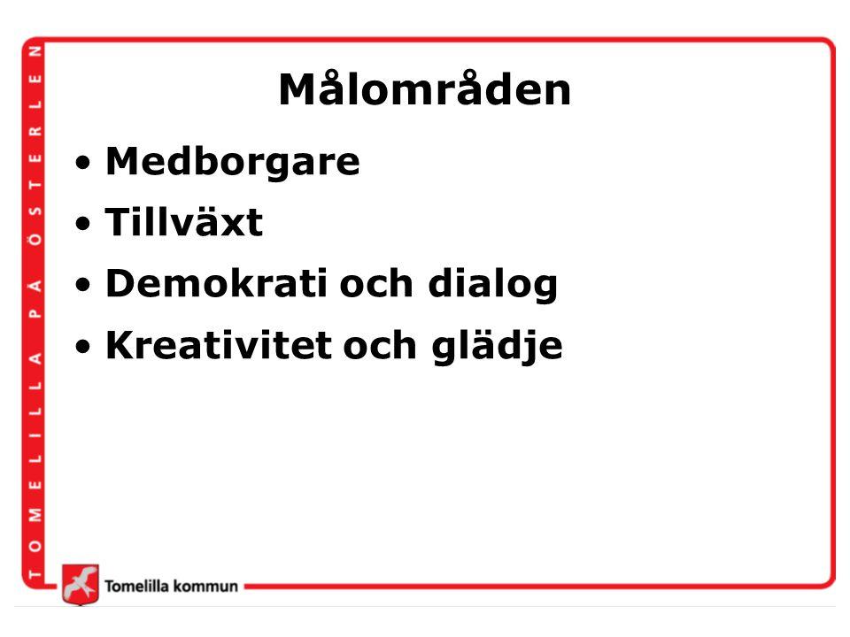 Målområde: Medborgare •I Tomelilla kommun ger vi bra service till medborgare och företag.