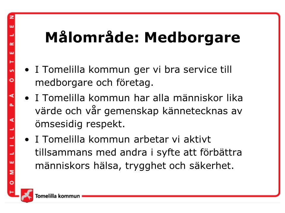 Målområde: Medborgare •I Tomelilla kommun ger vi bra service till medborgare och företag. •I Tomelilla kommun har alla människor lika värde och vår ge