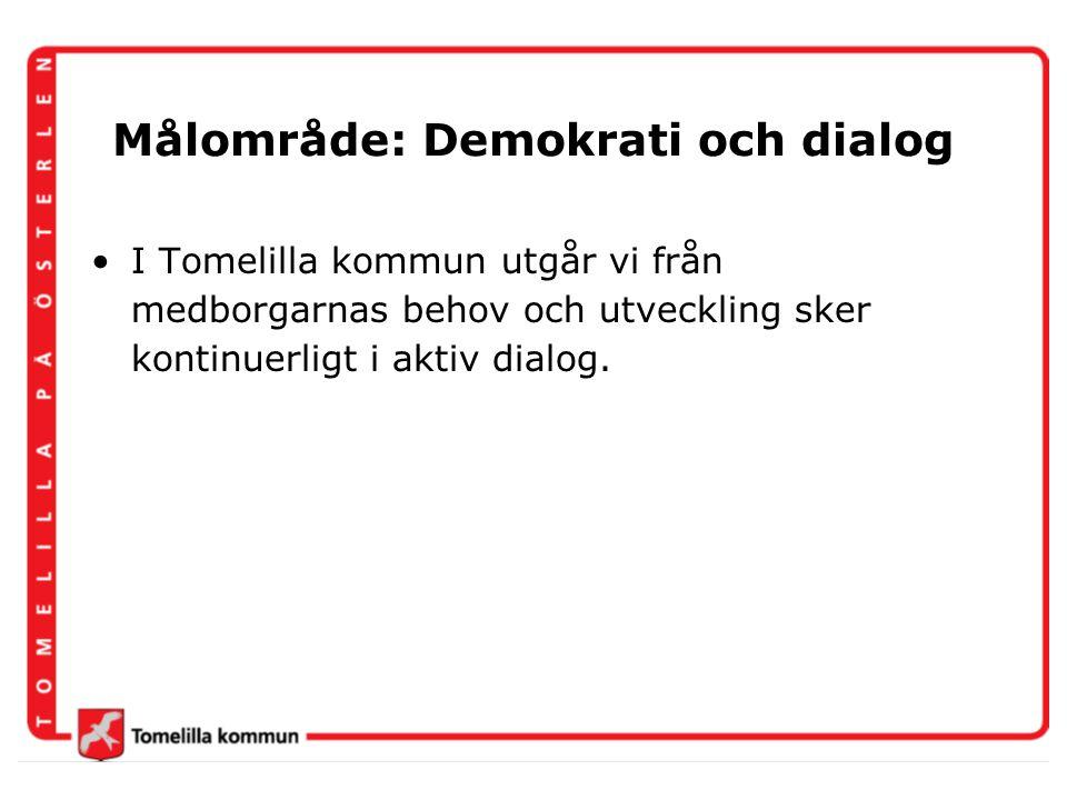 Målområde: Demokrati och dialog •I Tomelilla kommun utgår vi från medborgarnas behov och utveckling sker kontinuerligt i aktiv dialog.