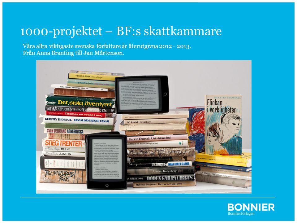 1000-projektet – BF:s skattkammare Våra allra viktigaste svenska författare är återutgivna 2012 - 2013.