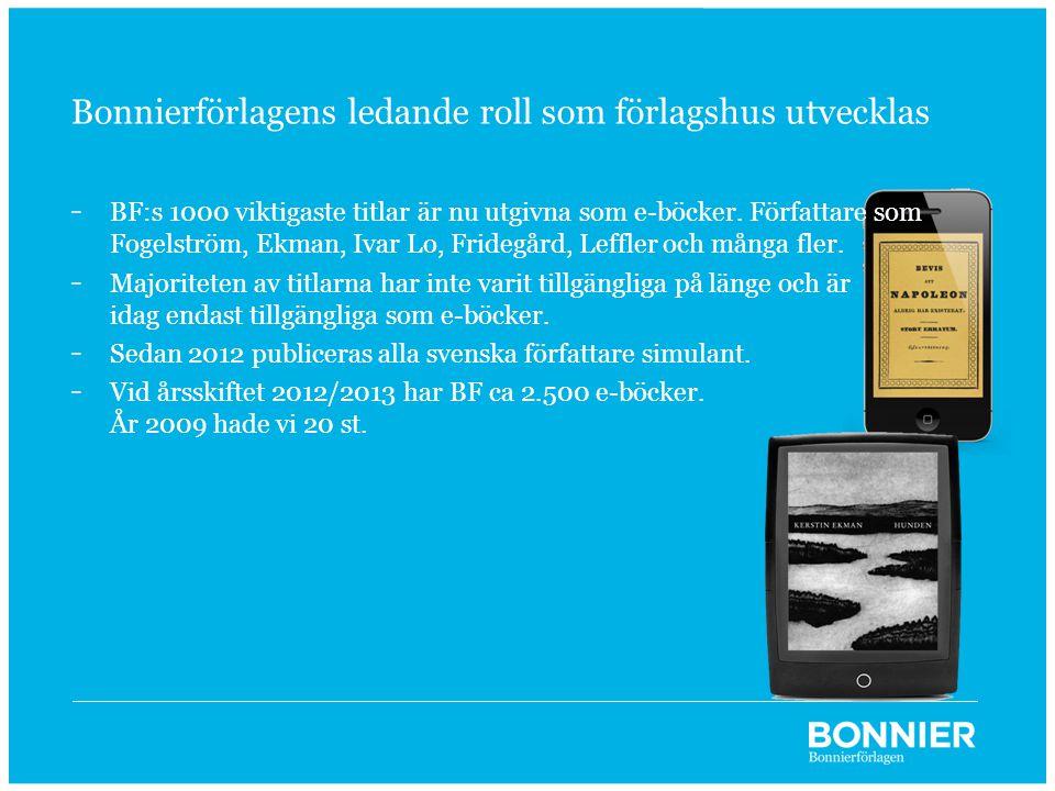 Bonnierförlagens ledande roll som förlagshus utvecklas - BF:s 1000 viktigaste titlar är nu utgivna som e-böcker.