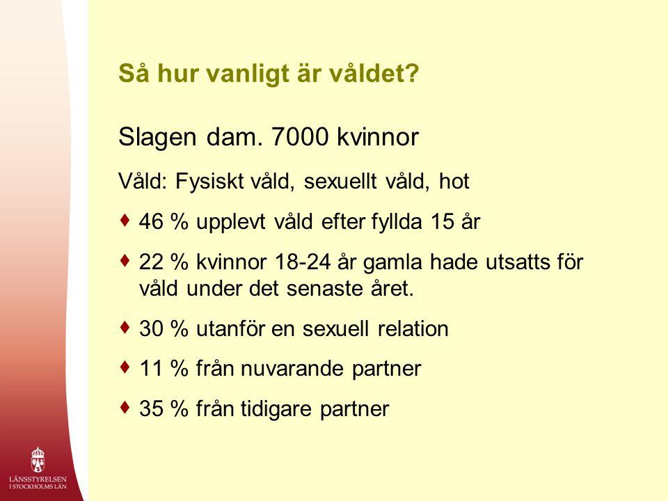 Så hur vanligt är våldet? Slagen dam. 7000 kvinnor Våld: Fysiskt våld, sexuellt våld, hot  46 % upplevt våld efter fyllda 15 år  22 % kvinnor 18-24