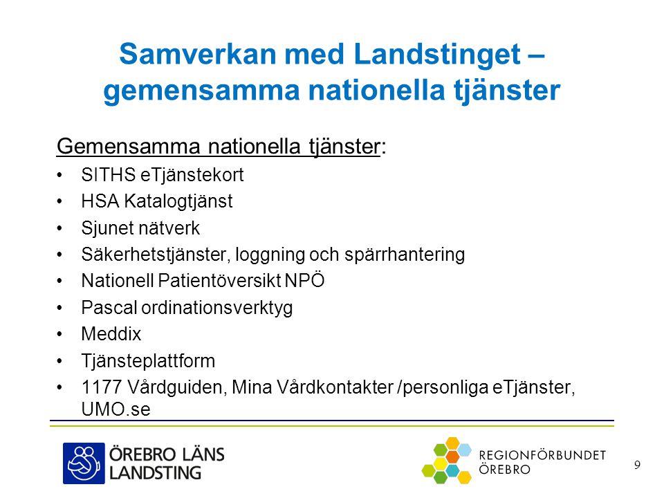 Samverkan med Landstinget – gemensamma nationella tjänster Gemensamma nationella tjänster: •SITHS eTjänstekort •HSA Katalogtjänst •Sjunet nätverk •Säk