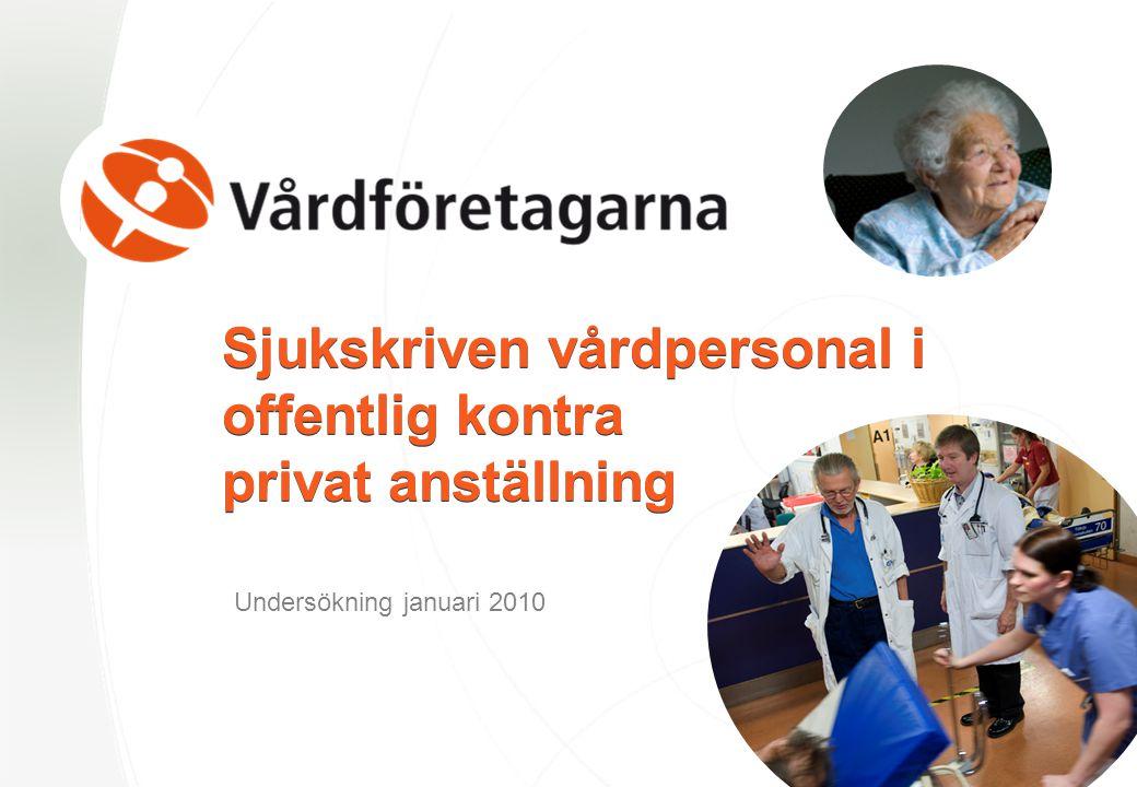 Sjukskriven vårdpersonal i offentlig kontra privat anställning Undersökning januari 2010
