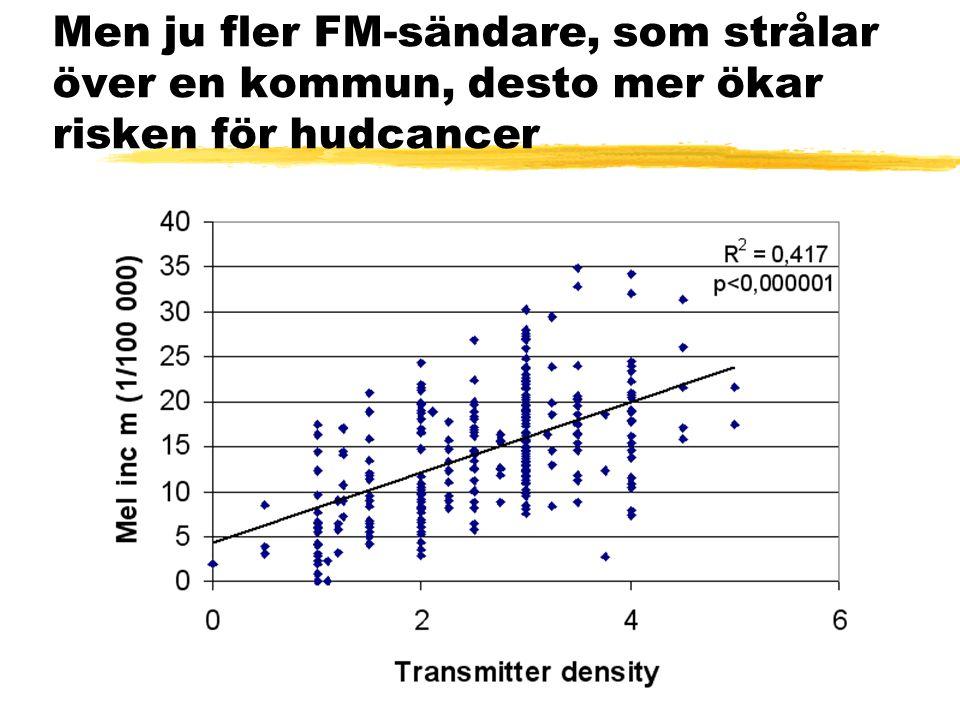 Men ju fler FM-sändare, som strålar över en kommun, desto mer ökar risken för hudcancer
