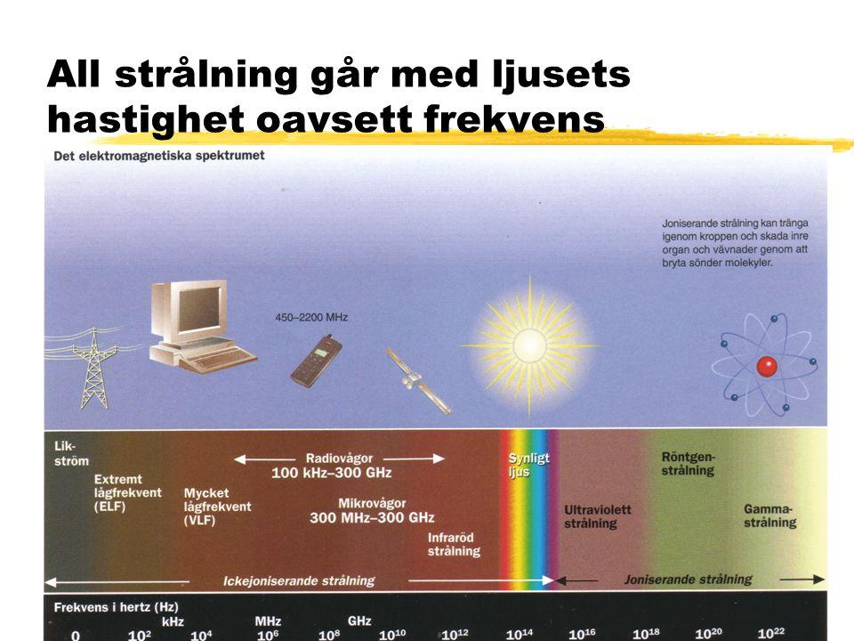 All strålning går med ljusets hastighet oavsett frekvens