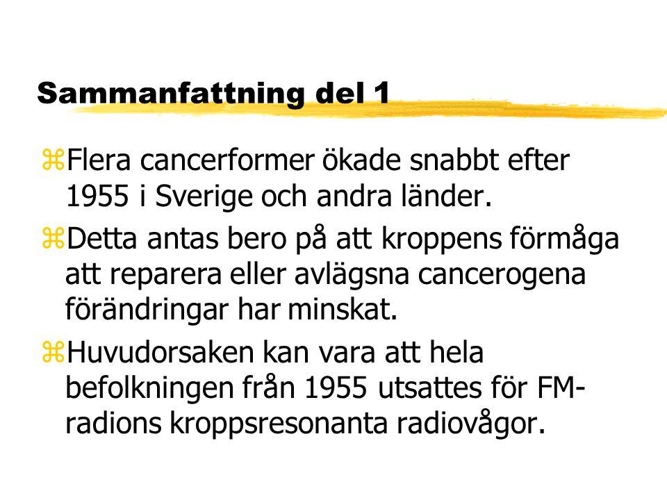 Sammanfattning del 1 zFlera cancerformer ökade snabbt efter 1955 i Sverige och andra länder.