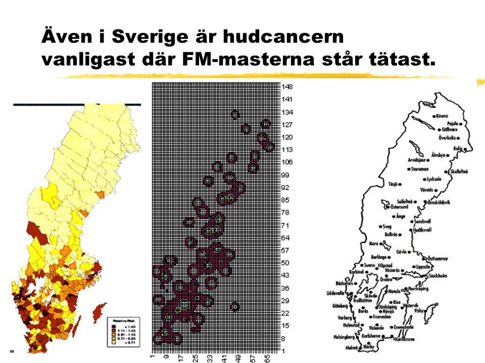Även i Sverige är hudcancern vanligast där FM-masterna står tätast.