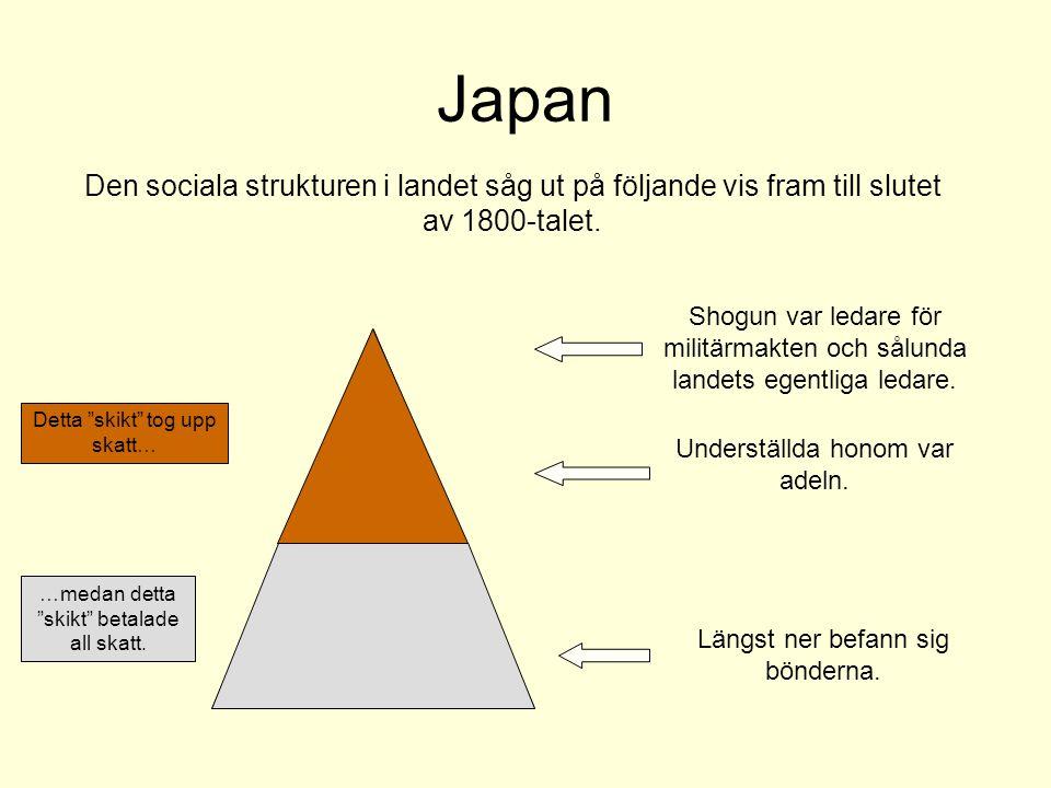Japan Den sociala strukturen i landet såg ut på följande vis fram till slutet av 1800-talet. Shogun var ledare för militärmakten och sålunda landets e