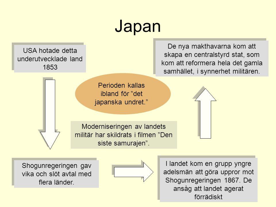 Japan USA hotade detta underutvecklade land 1853 Shogunregeringen gav vika och slöt avtal med flera länder. I landet kom en grupp yngre adelsmän att g