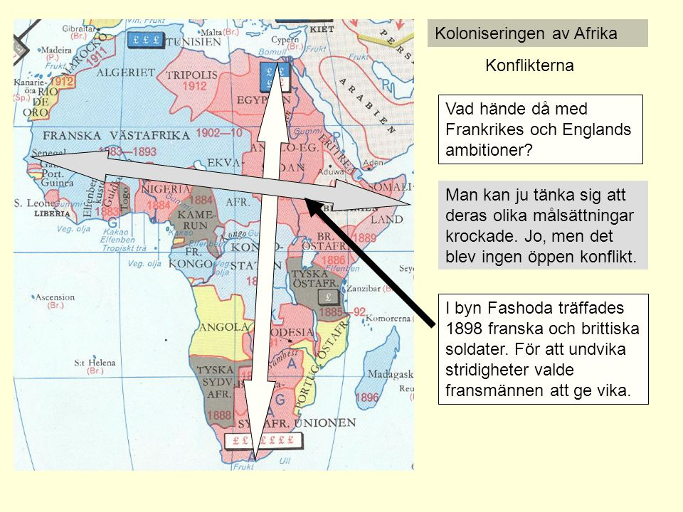 Koloniseringen av Afrika Konflikterna Vad hände då med Frankrikes och Englands ambitioner? Man kan ju tänka sig att deras olika målsättningar krockade