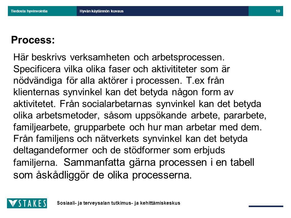 Sosiaali- ja terveysalan tutkimus- ja kehittämiskeskus Tiedosta hyvinvointia Hyvän käytännön kuvaus10 Process: Här beskrivs verksamheten och arbetspro