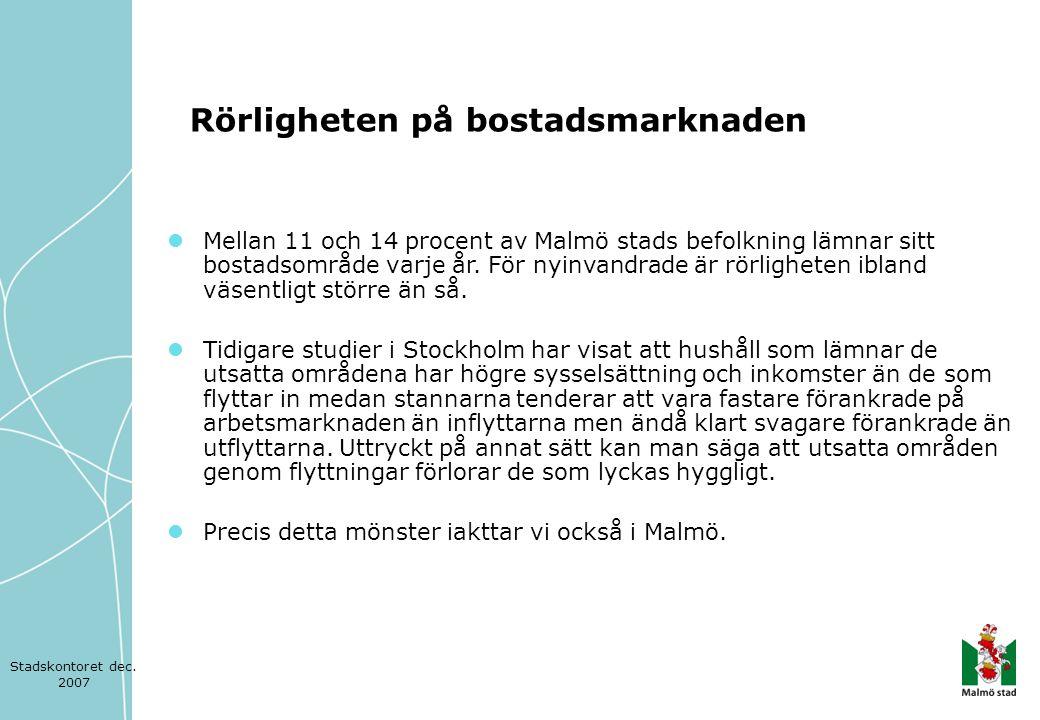  Mellan 11 och 14 procent av Malmö stads befolkning lämnar sitt bostadsområde varje år. För nyinvandrade är rörligheten ibland väsentligt större än s